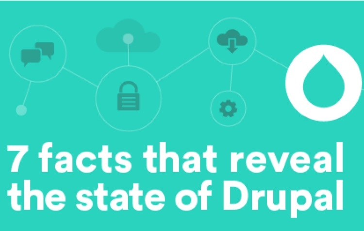 7 facts that reveal the state of Drupal
