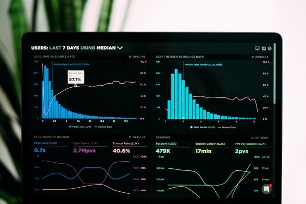 Performance Analytics on Computer Screen